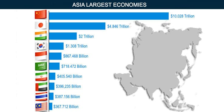 worlds second largest economy qualify - 736×370